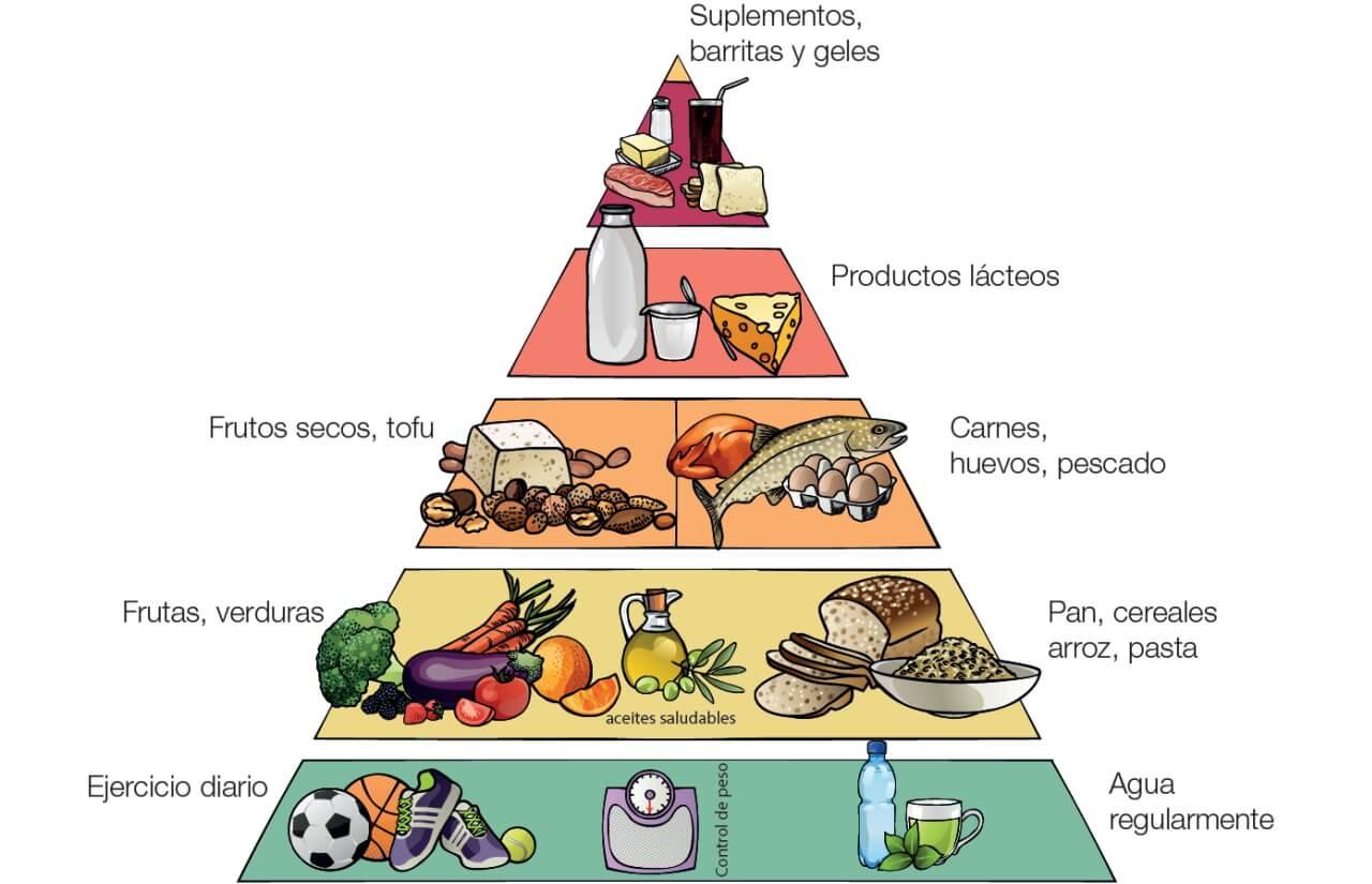 Dental Comany de Cartaya nos habla de alimentación sana