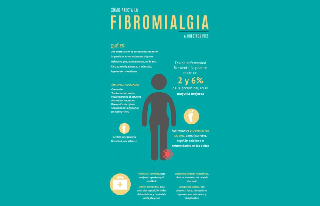 «Con Buen Pie: Fibromialgia y nuestros pies»