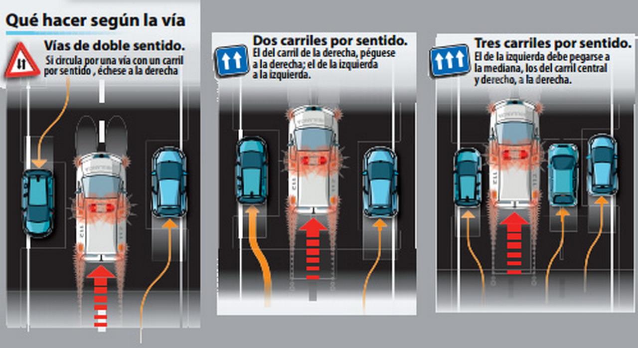 «Ayúdanos a Ayudarte», el carril de emergencias